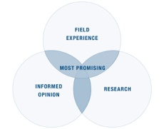 Three Sources of Evidence