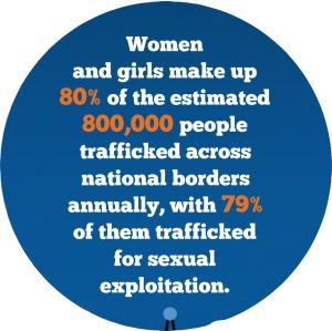 UN Fact1